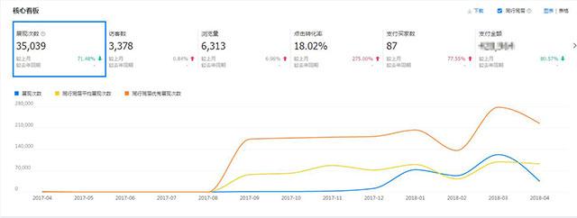 亳州市椹轩堂药业_万博manbext网页版注册电子商务