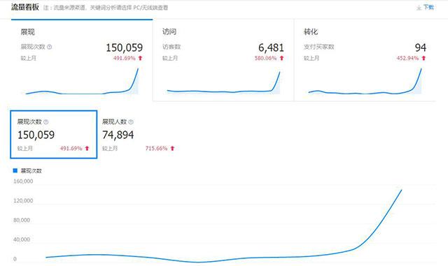 亳州市同庆堂商贸_万博manbext网页版注册电子商务